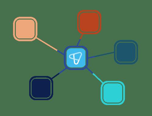 JustOn Erweiterbarkeit Integration
